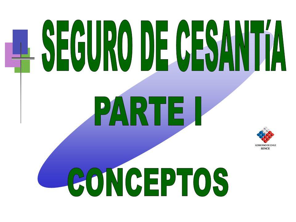 SEGURO DE CESANTíA PARTE I CONCEPTOS