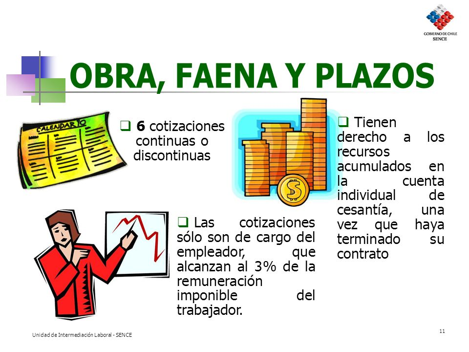 OBRA, FAENA Y PLAZOS Tienen derecho a los recursos acumulados en la cuenta individual de cesantía, una vez que haya terminado su contrato.