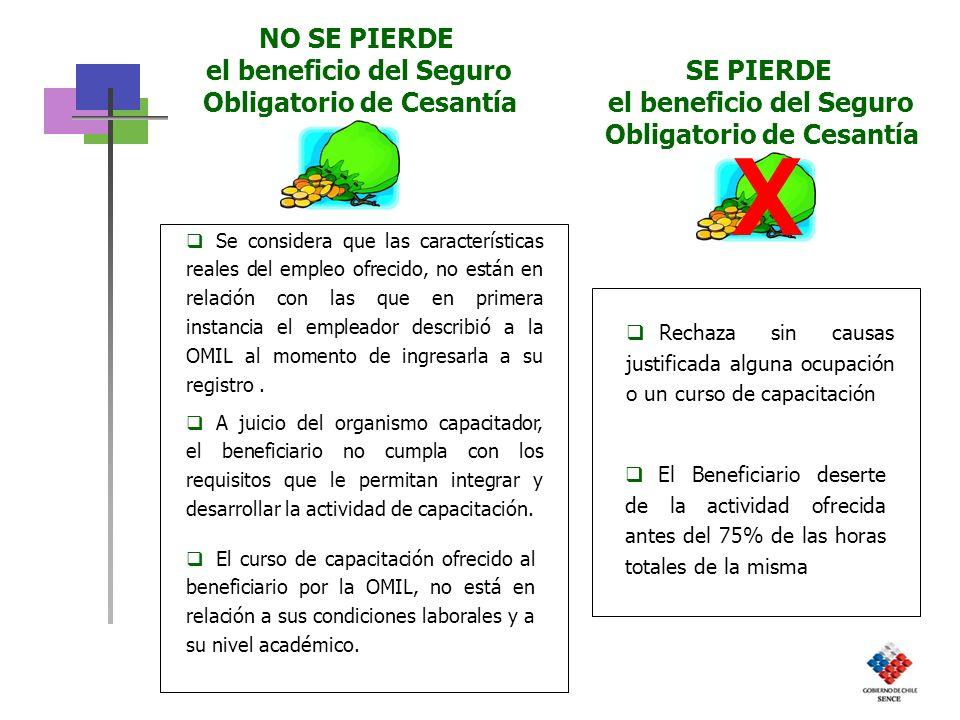 X NO SE PIERDE el beneficio del Seguro Obligatorio de Cesantía