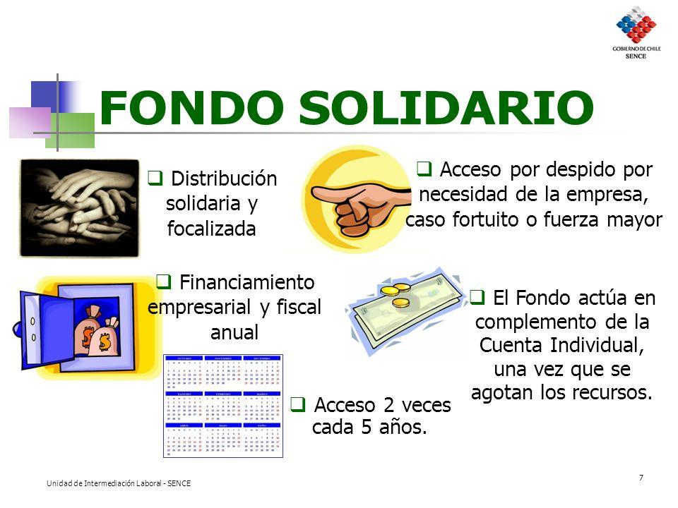 FONDO SOLIDARIO Acceso por despido por necesidad de la empresa, caso fortuito o fuerza mayor. Distribución solidaria y focalizada.