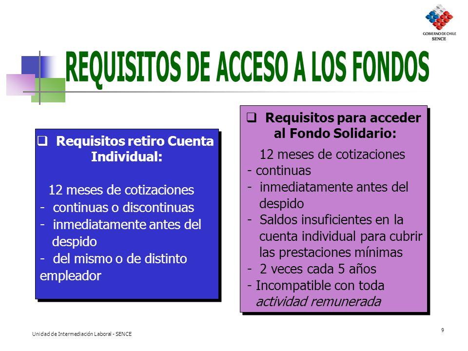 REQUISITOS DE ACCESO A LOS FONDOS
