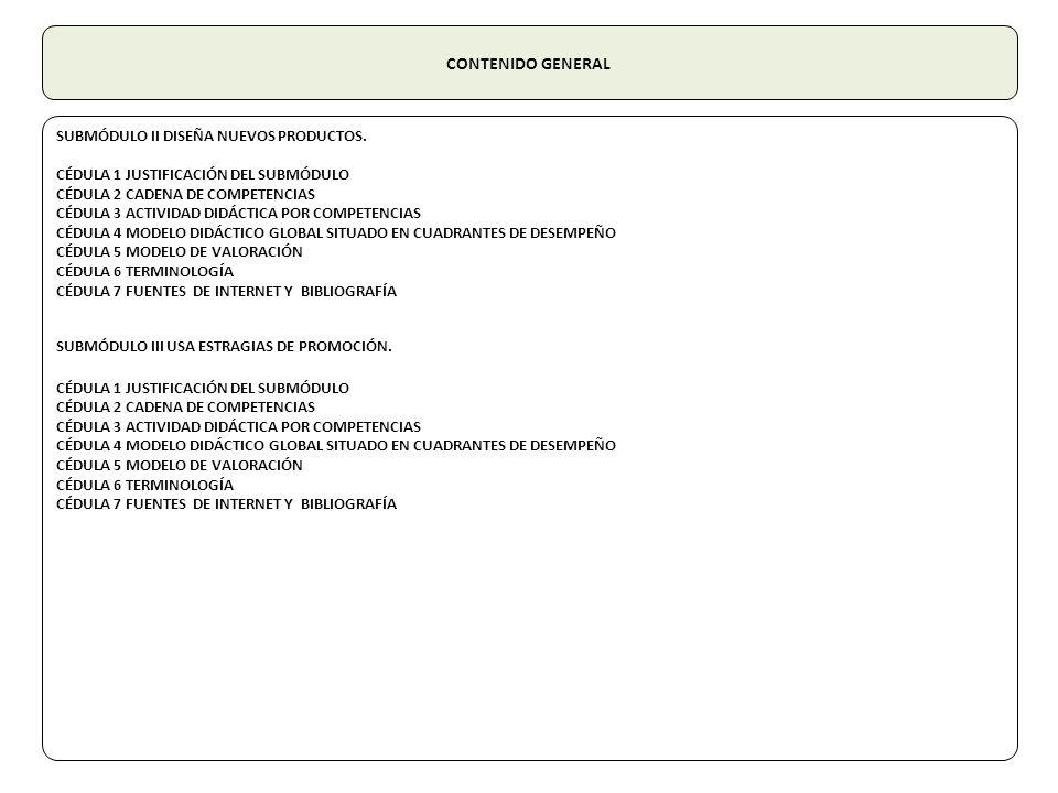 CONTENIDO GENERAL SUBMÓDULO II DISEÑA NUEVOS PRODUCTOS.