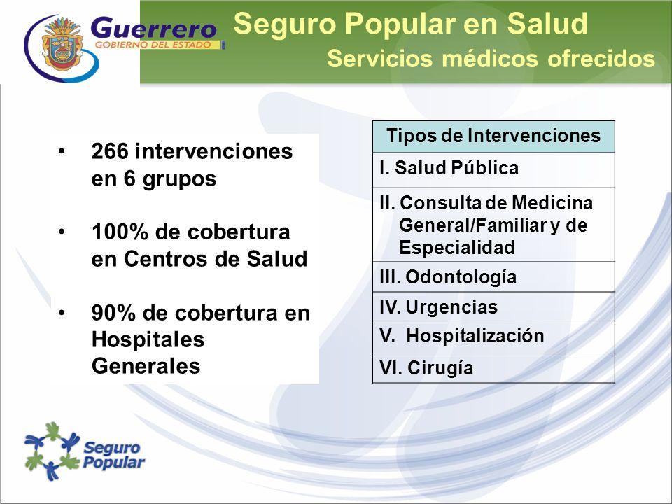 Seguro Popular en Salud Tipos de Intervenciones