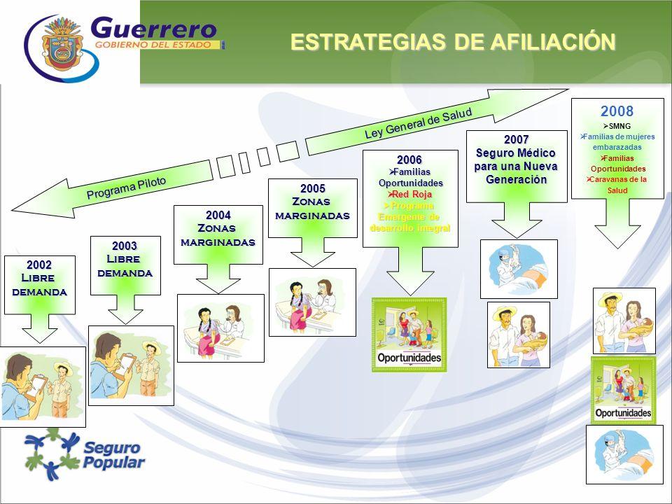 ESTRATEGIAS DE AFILIACIÓN
