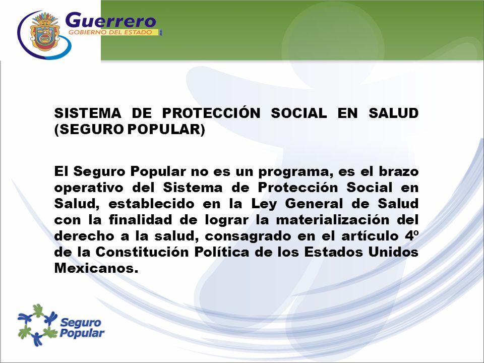 SISTEMA DE PROTECCIÓN SOCIAL EN SALUD (SEGURO POPULAR)