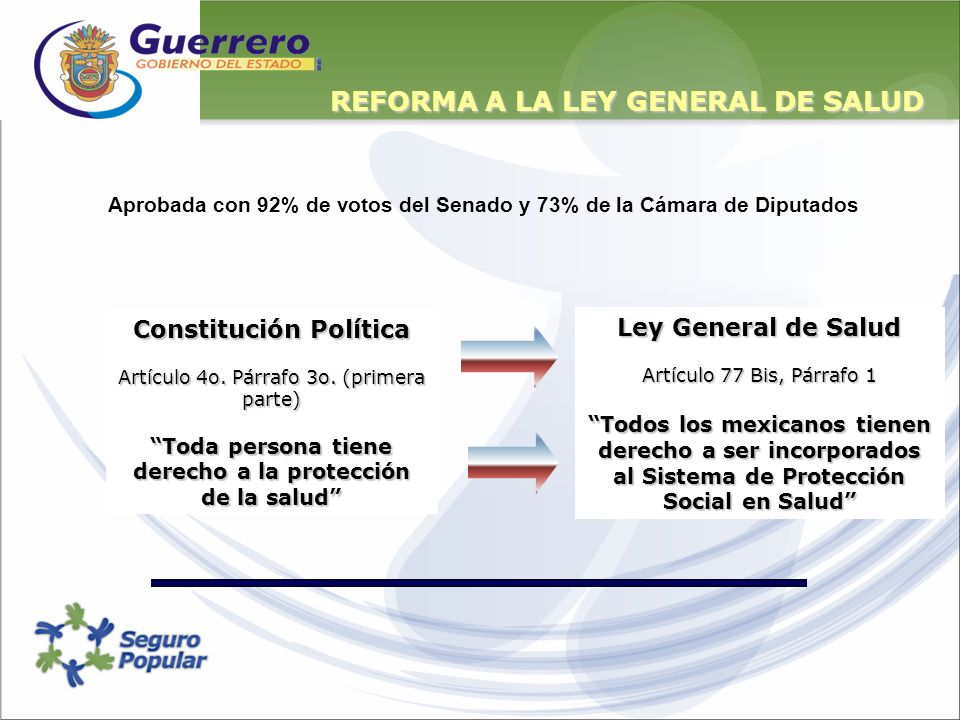 REFORMA A LA LEY GENERAL DE SALUD