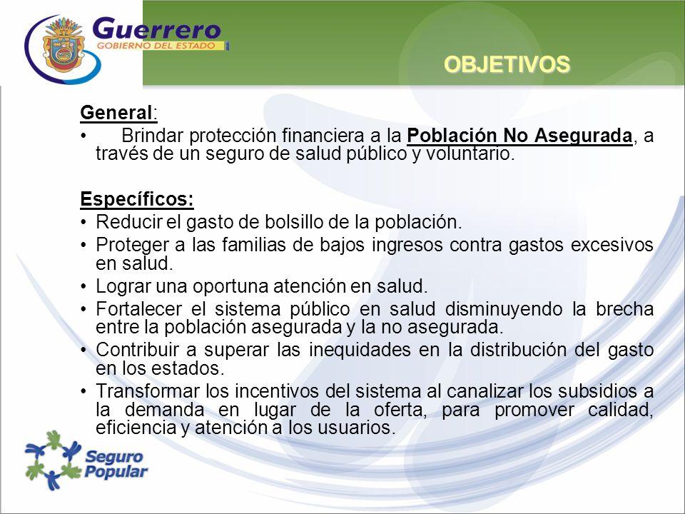 OBJETIVOS General: Brindar protección financiera a la Población No Asegurada, a través de un seguro de salud público y voluntario.