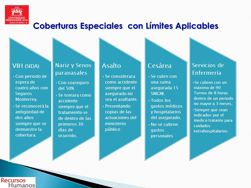 Coberturas Especiales con Límites Aplicables