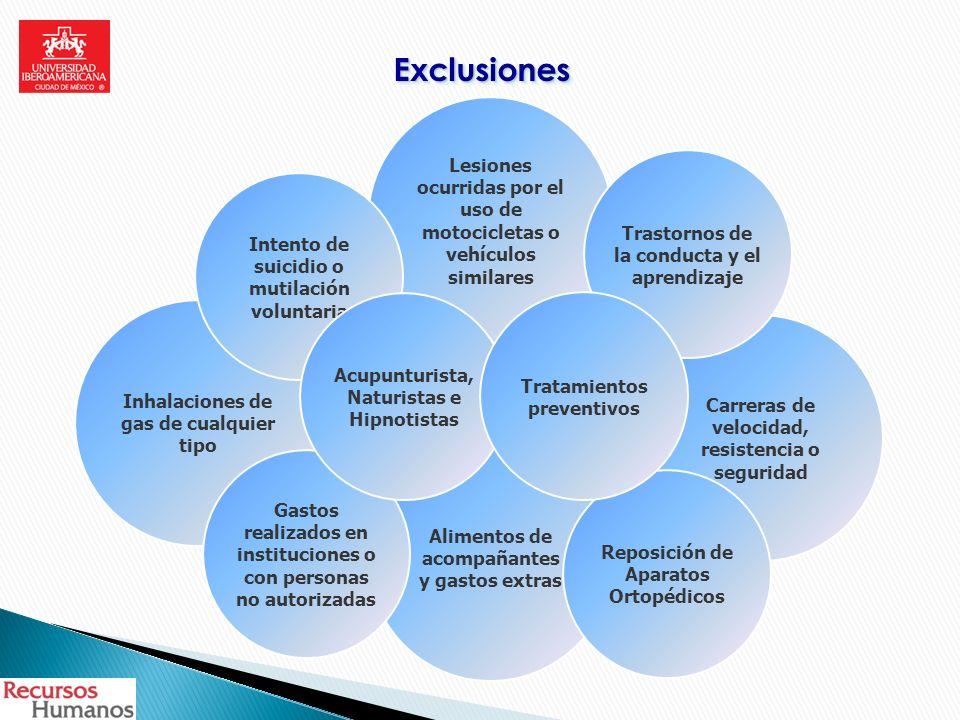 Exclusiones Lesiones ocurridas por el uso de motocicletas o vehículos similares. Trastornos de la conducta y el aprendizaje.