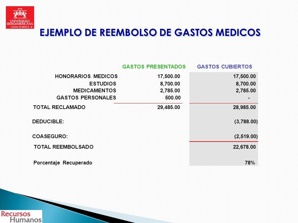 EJEMPLO DE REEMBOLSO DE GASTOS MEDICOS