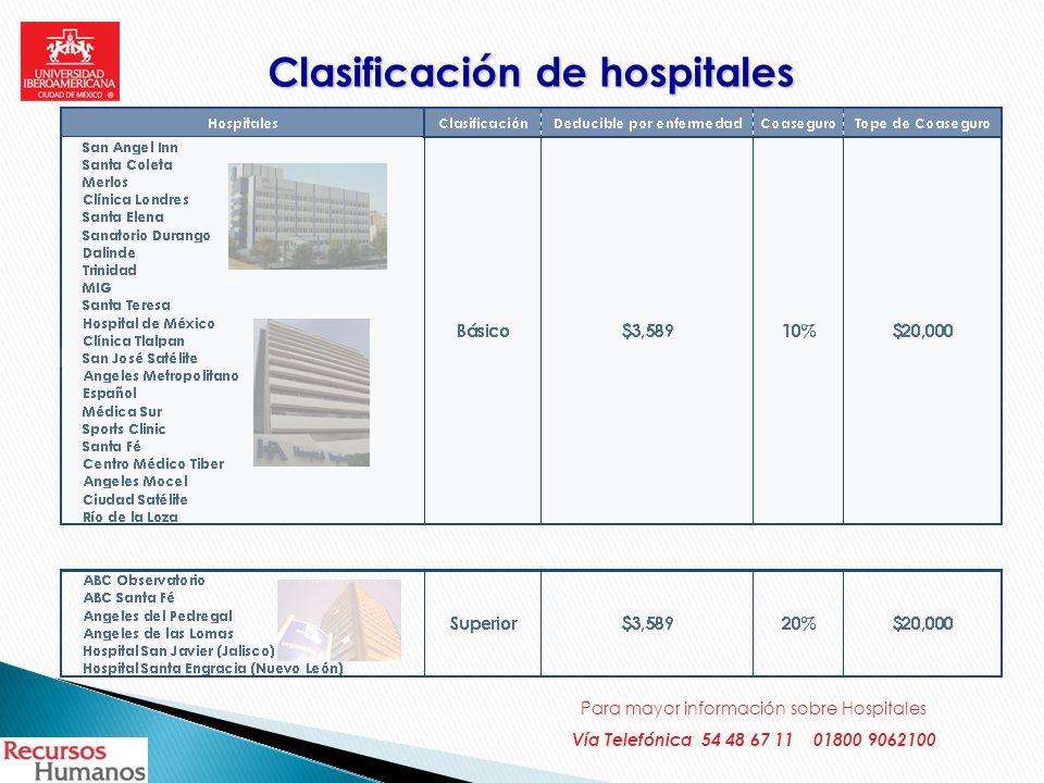 Clasificación de hospitales