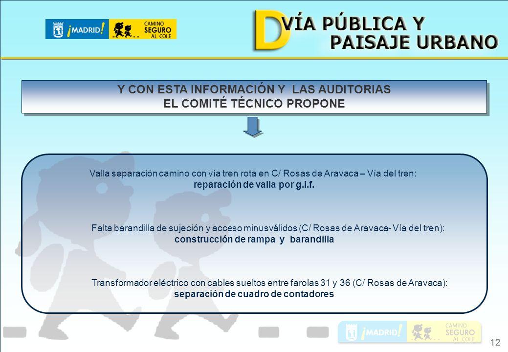 Y CON ESTA INFORMACIÓN Y LAS AUDITORIAS EL COMITÉ TÉCNICO PROPONE