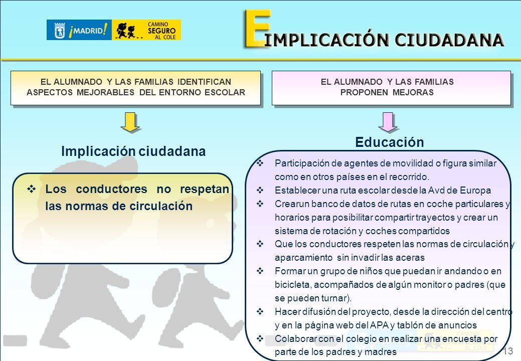 Educación Implicación ciudadana