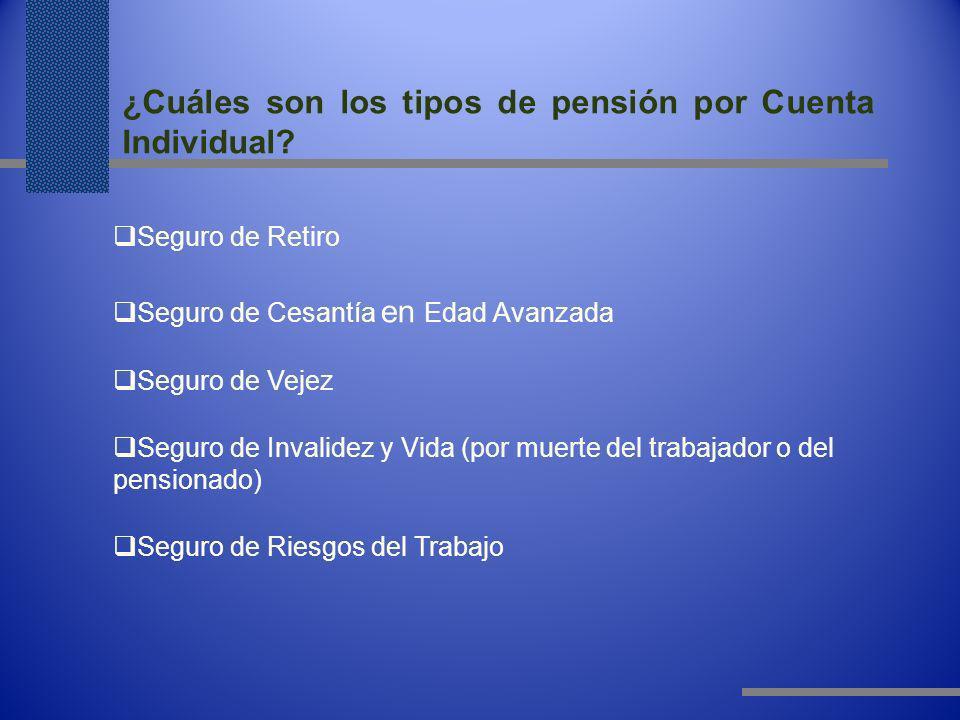 ¿Cuáles son los tipos de pensión por Cuenta Individual