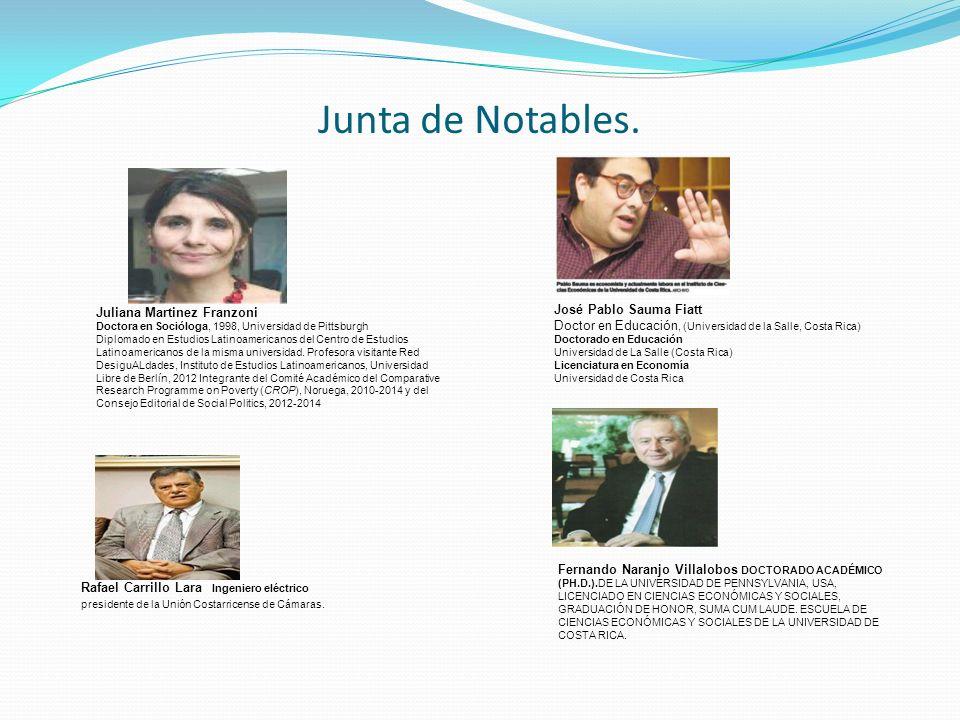 Junta de Notables. José Pablo Sauma Fiatt Juliana Martinez Franzoni