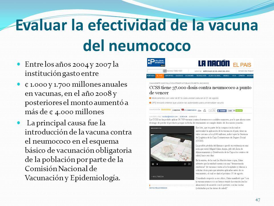 Evaluar la efectividad de la vacuna del neumococo
