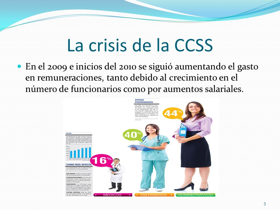 La crisis de la CCSS