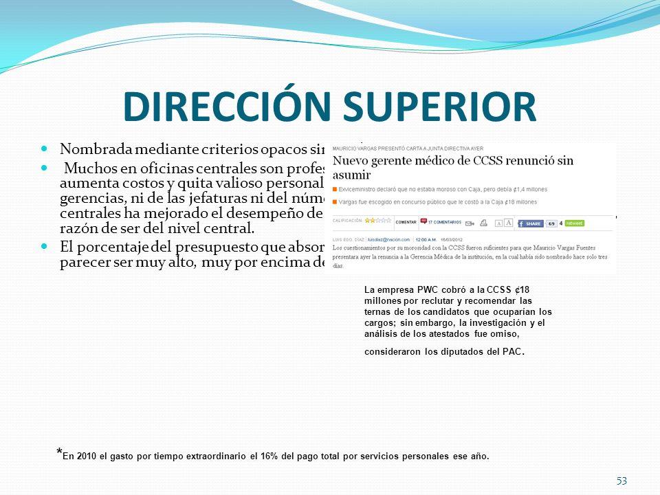 DIRECCIÓN SUPERIOR Nombrada mediante criterios opacos sin mediar concursos.