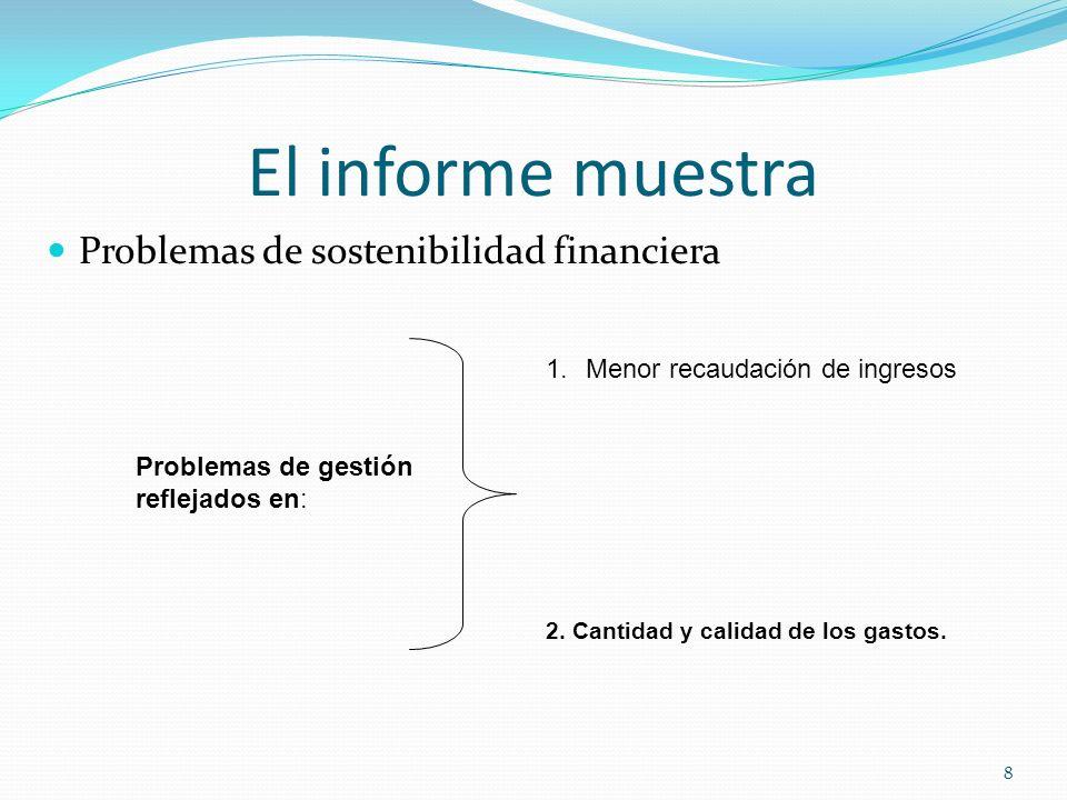 El informe muestra Problemas de sostenibilidad financiera