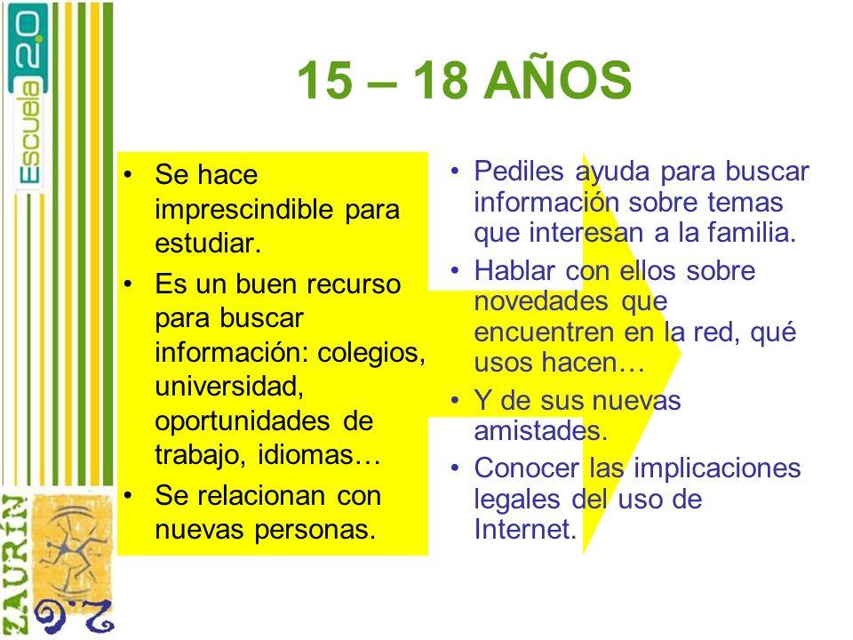 15 – 18 AÑOS Se hace imprescindible para estudiar.