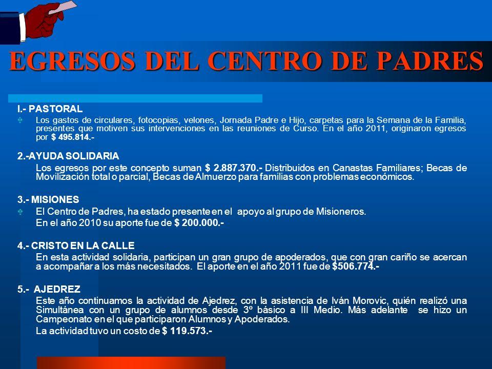 EGRESOS DEL CENTRO DE PADRES