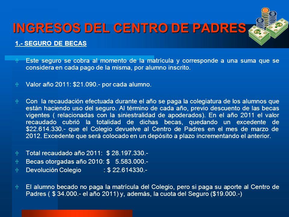 Ingresos y gastos del cpa ppt descargar - Se cobra la pension el mes de fallecimiento ...