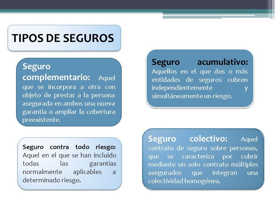 TIPOS DE SEGUROS Seguro acumulativo: Aquellos en el que dos o más entidades de seguros cubren independientemente y simultáneamente un riesgo.