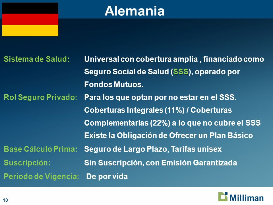 Alemania Sistema de Salud: Universal con cobertura amplia , financiado como Seguro Social de Salud (SSS), operado por Fondos Mutuos.