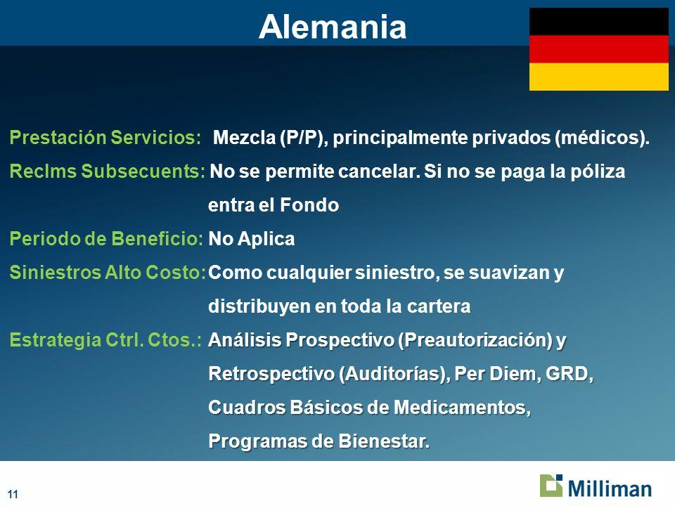 Alemania Prestación Servicios: Mezcla (P/P), principalmente privados (médicos).