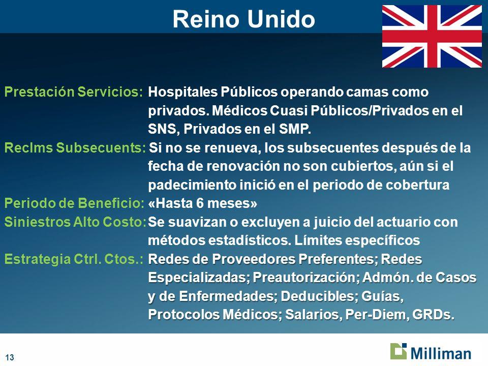 Reino Unido Prestación Servicios: Hospitales Públicos operando camas como privados. Médicos Cuasi Públicos/Privados en el SNS, Privados en el SMP.