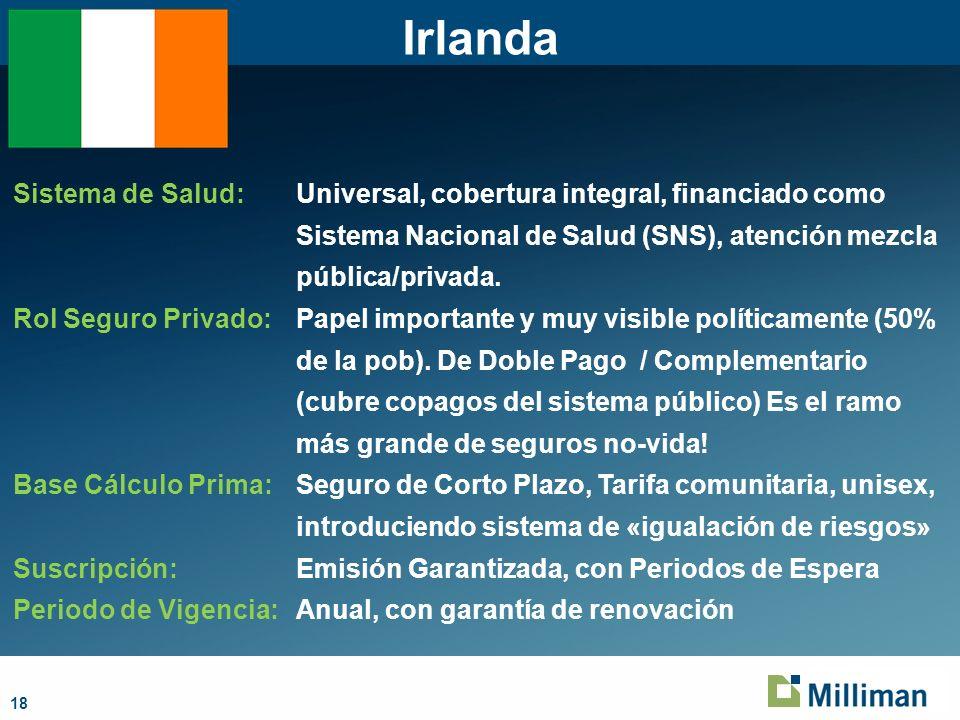 Irlanda Sistema de Salud: Universal, cobertura integral, financiado como Sistema Nacional de Salud (SNS), atención mezcla pública/privada.