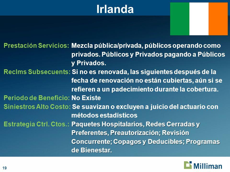 Irlanda Prestación Servicios: Mezcla pública/privada, públicos operando como privados. Públicos y Privados pagando a Públicos y Privados.