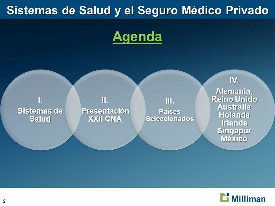 Sistemas de Salud y el Seguro Médico Privado