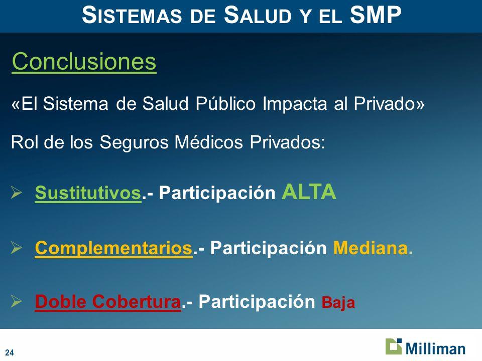 Sistemas de Salud y el SMP