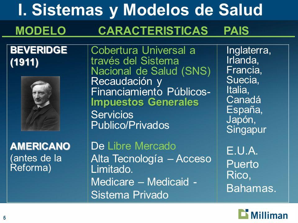 I. Sistemas y Modelos de Salud