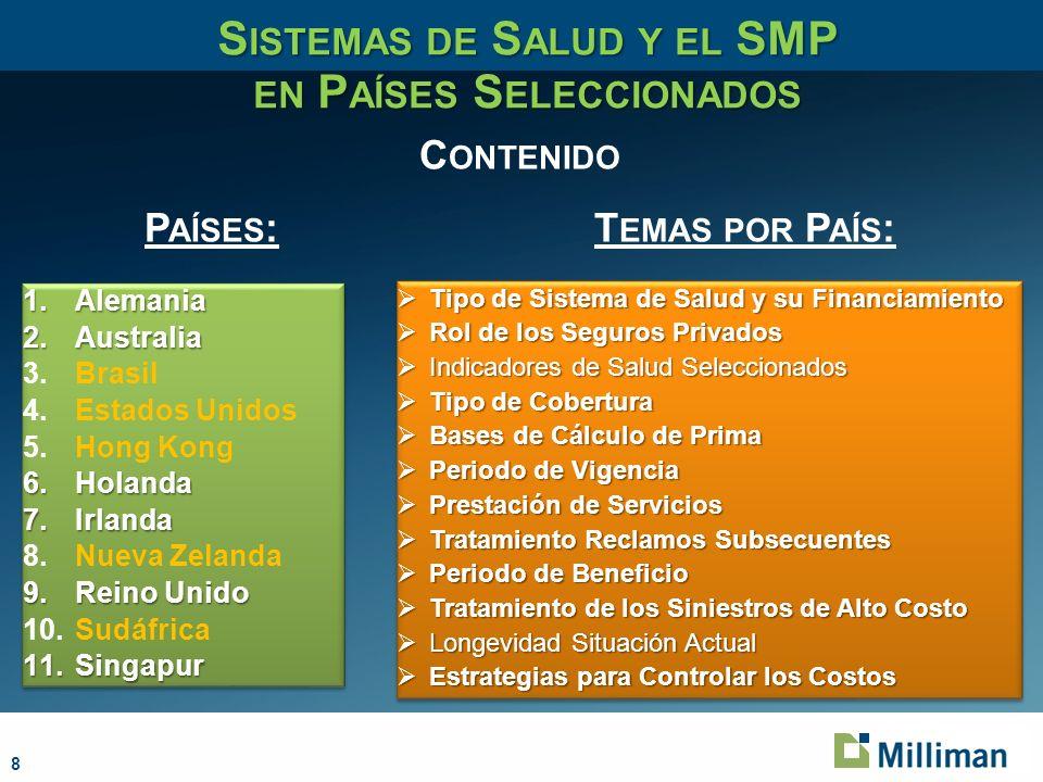 Sistemas de Salud y el SMP en Países Seleccionados