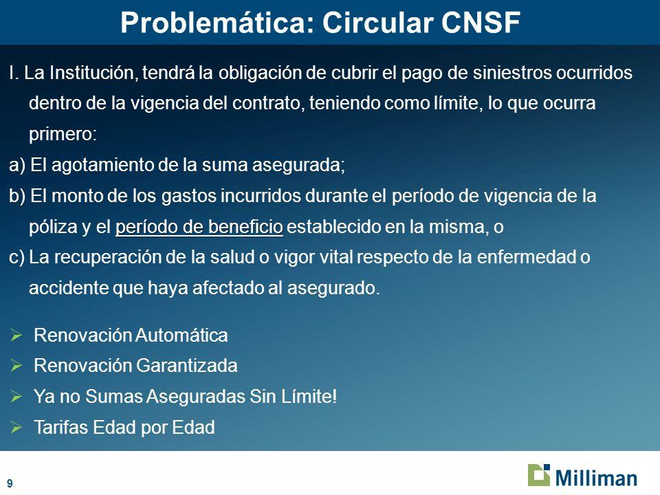 Problemática: Circular CNSF