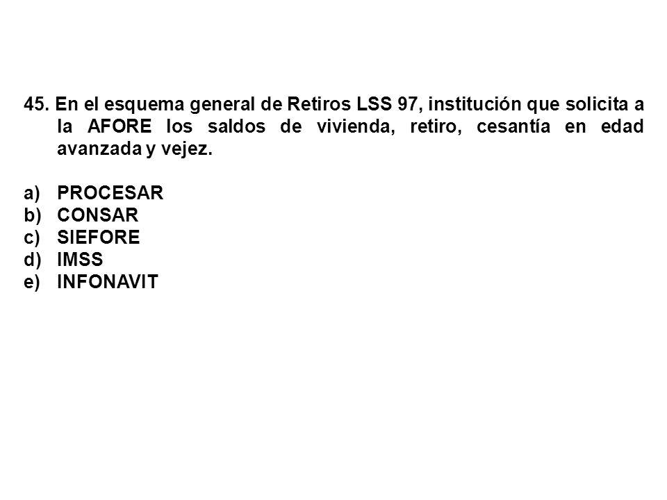 45. En el esquema general de Retiros LSS 97, institución que solicita a la AFORE los saldos de vivienda, retiro, cesantía en edad avanzada y vejez.