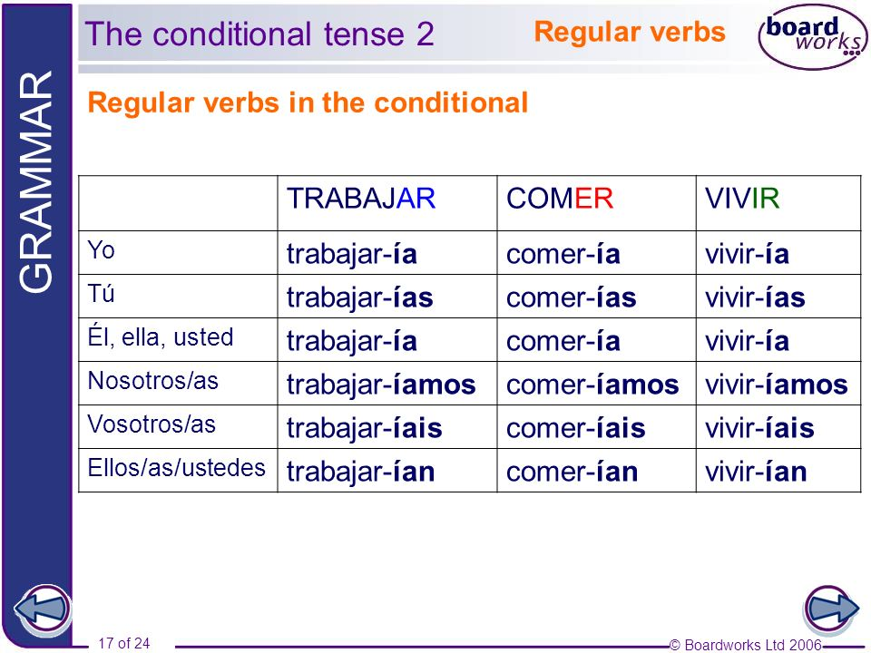 Regular verbs in the conditional