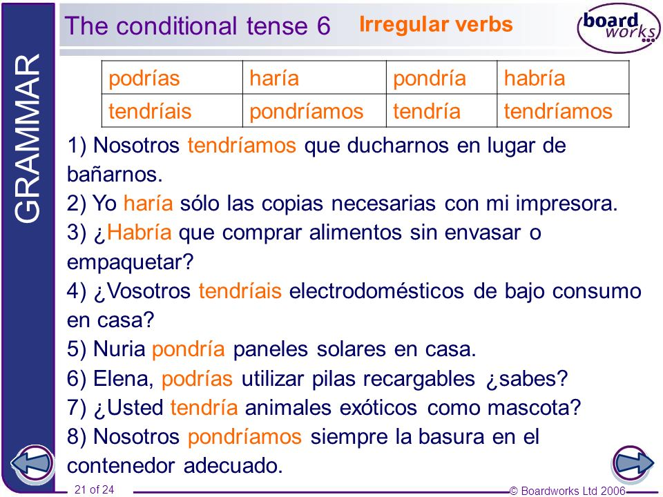 The conditional tense 6 Irregular verbs podrías haría pondría habría