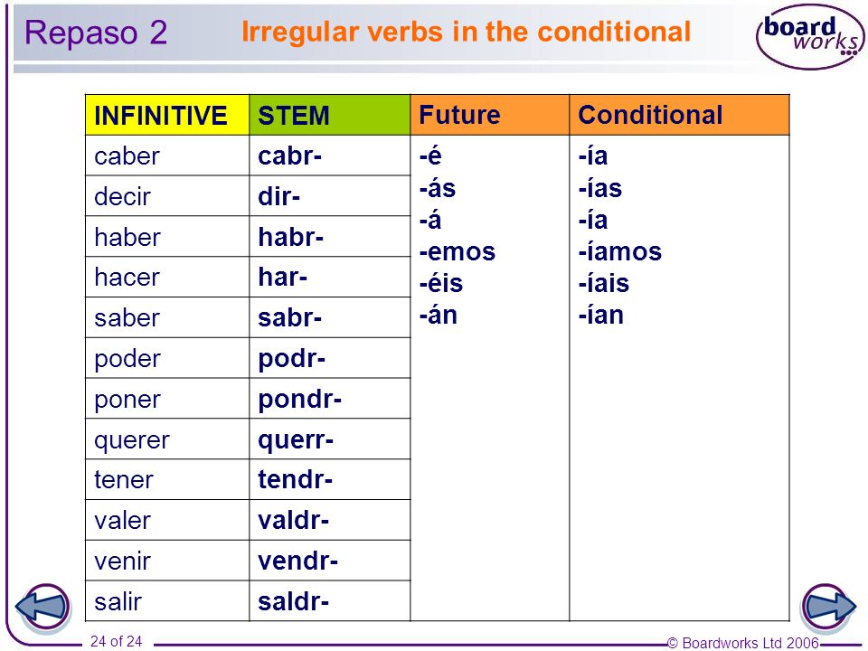 Irregular verbs in the conditional