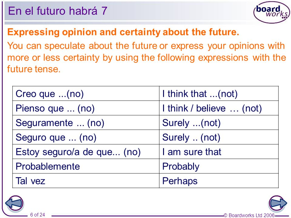En el futuro habrá 7 Expressing opinion and certainty about the future.