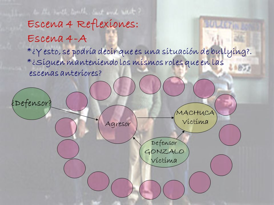 Escena 4 Reflexiones: Escena 4-A