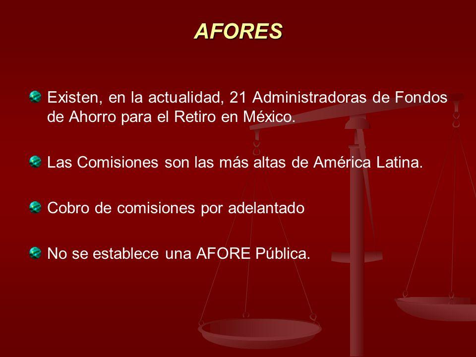 AFORES Existen, en la actualidad, 21 Administradoras de Fondos de Ahorro para el Retiro en México.