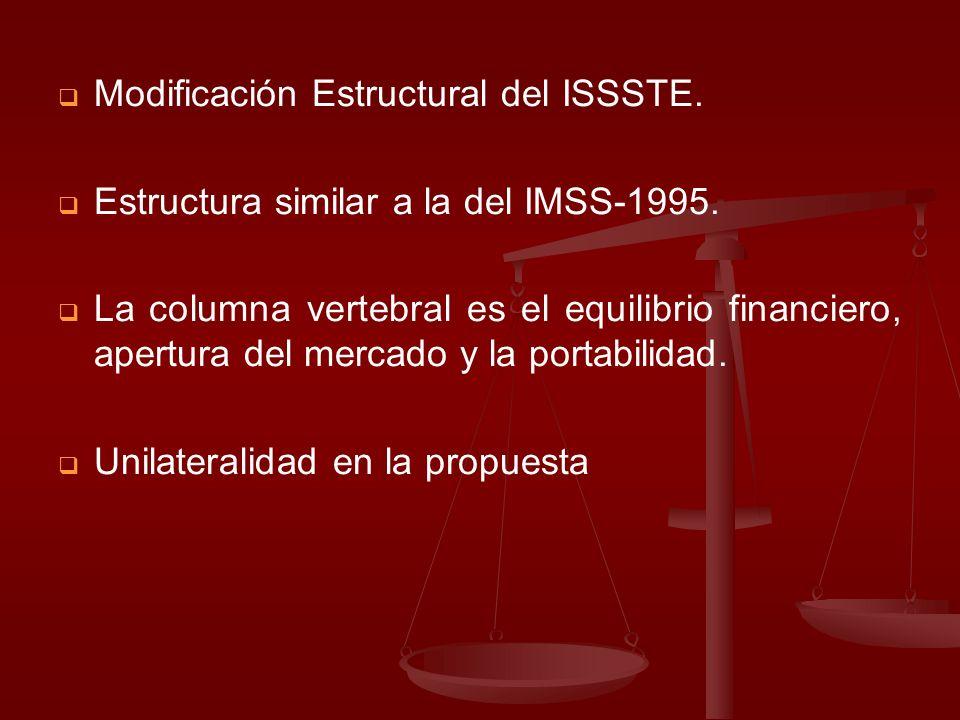 Modificación Estructural del ISSSTE.