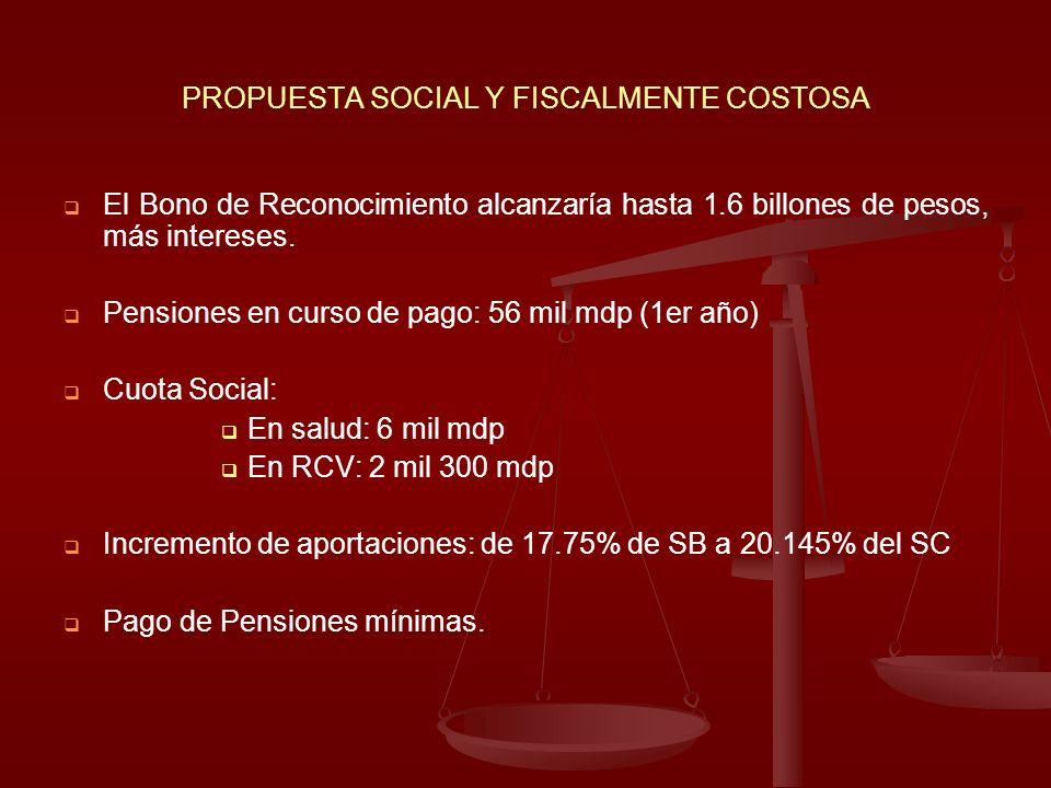 PROPUESTA SOCIAL Y FISCALMENTE COSTOSA