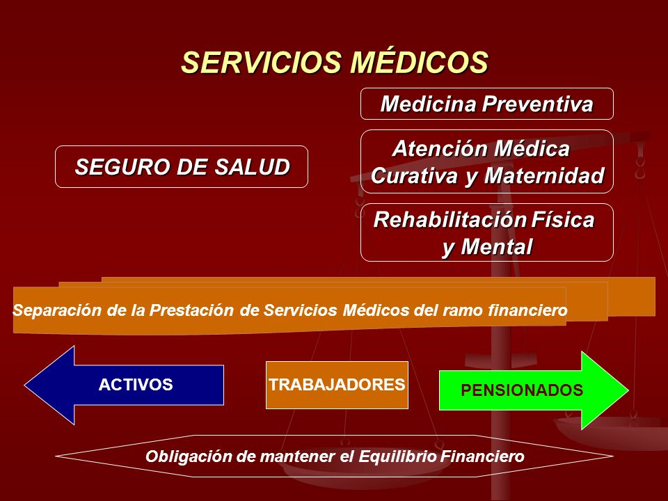 SERVICIOS MÉDICOS Medicina Preventiva Atención Médica