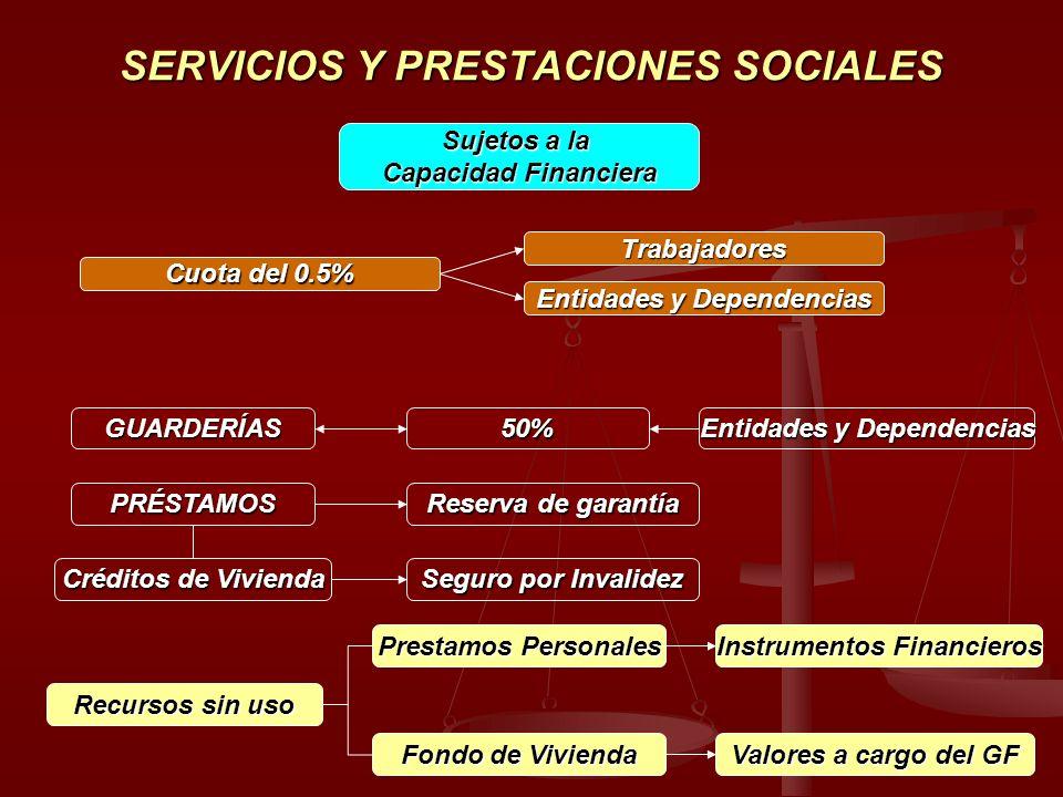 SERVICIOS Y PRESTACIONES SOCIALES