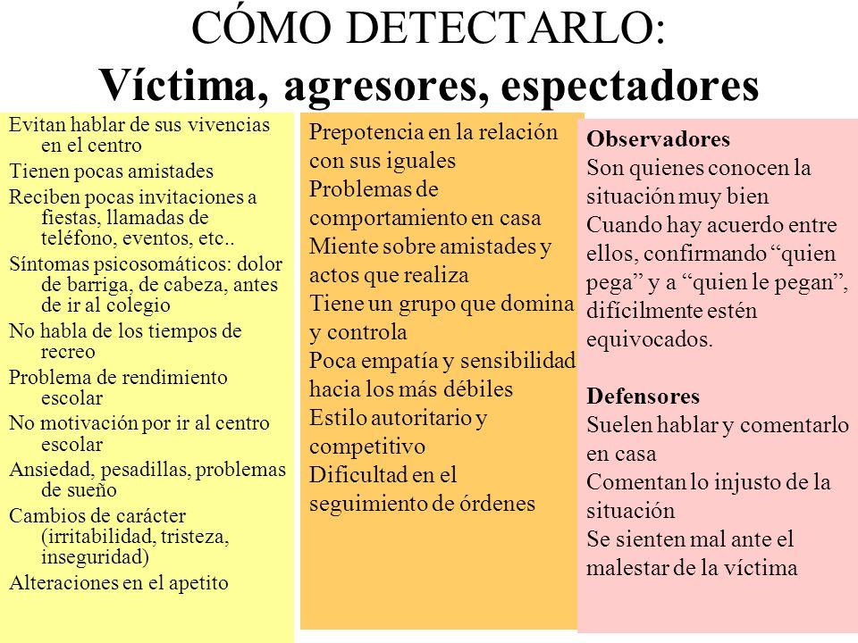 CÓMO DETECTARLO: Víctima, agresores, espectadores