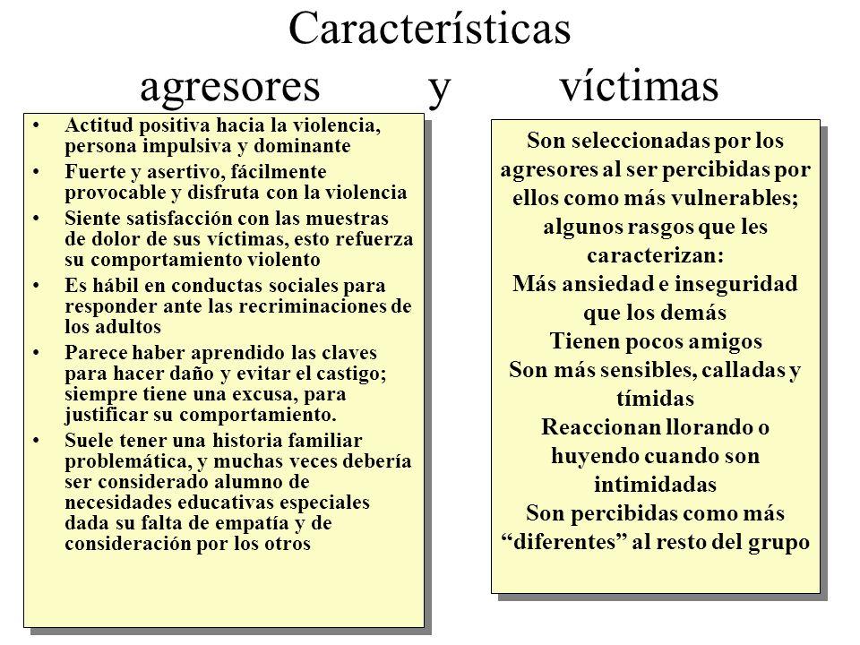Características agresores y víctimas